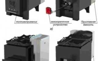 Газовые печи: нюансы установки и работы теплоагрегатов