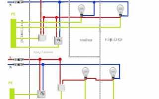 Как правильно провести электрику и освещение в бане?
