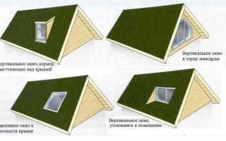 Крыша мансарды своими руками: поэтапное описание строительного процесса