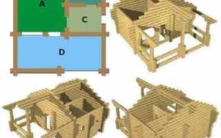 Проекты деревянных бань: технология строительства
