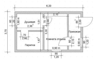 Баня из шлакоблоков: преимущества, особенности. Этапы строительства бани из шлакоблоков своими руками
