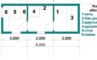 Баня из контейнера: как переоборудовать бытовку