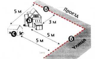 Нормы постройки бани на частном подворье